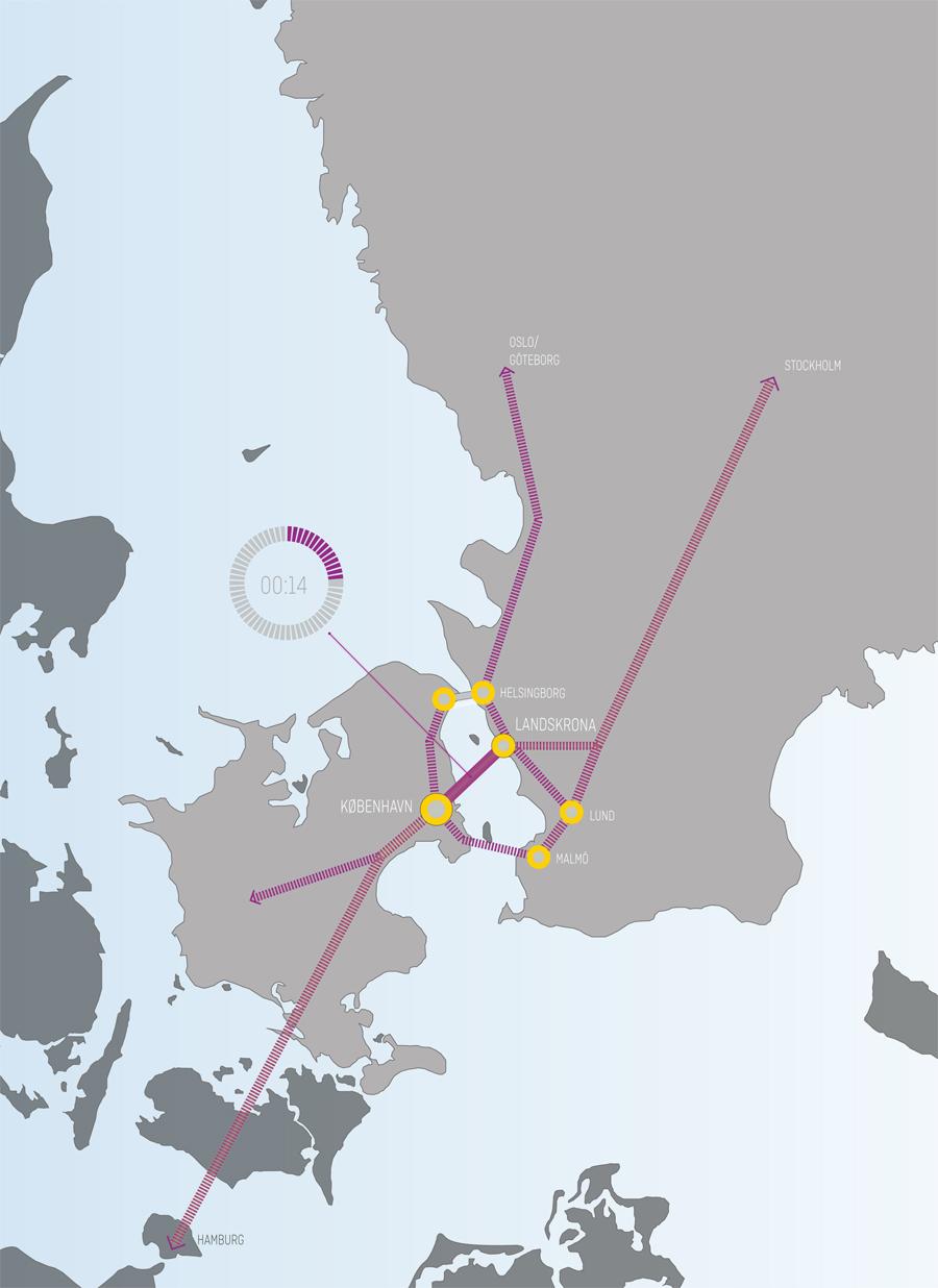 Idag har företrädare för Landskrona Stad berättat om Europaspåret på det danska Folkemötet på Bornholm.