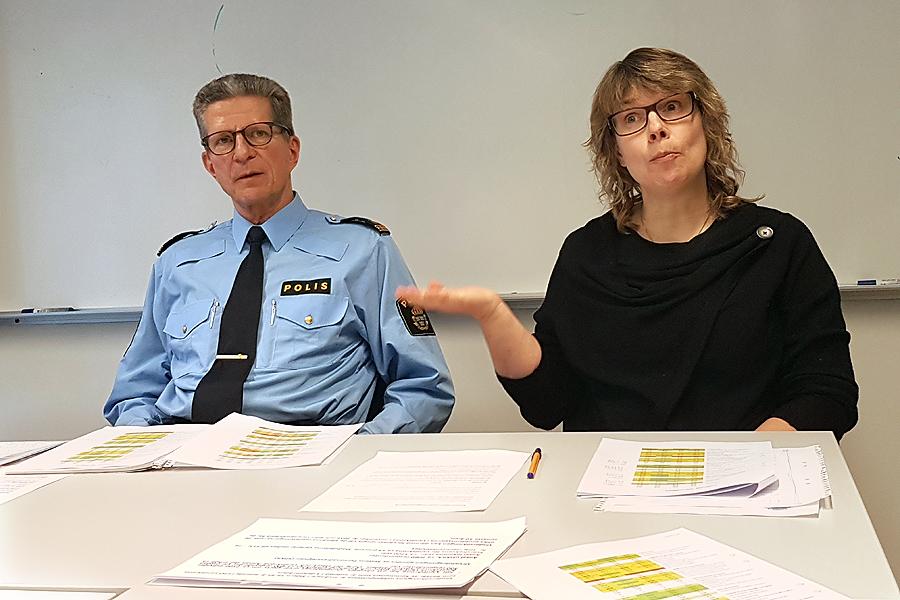 1200 landskronabor ger svar om trygghet
